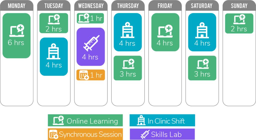 NIMAA weekly schedule chart